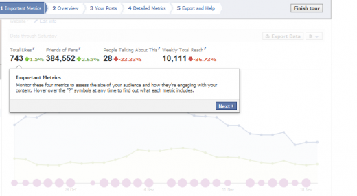 FBPAGES1 520x286 Facebook introduces new and improved insights for Page admins