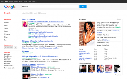Screen Shot 2011 11 07 at 11.47.25 520x323 Google tests Sources, delivers background information for search results
