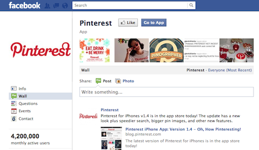 PinterestFacebook Pinterest sees site visits increase by 4,000% in just 6 months