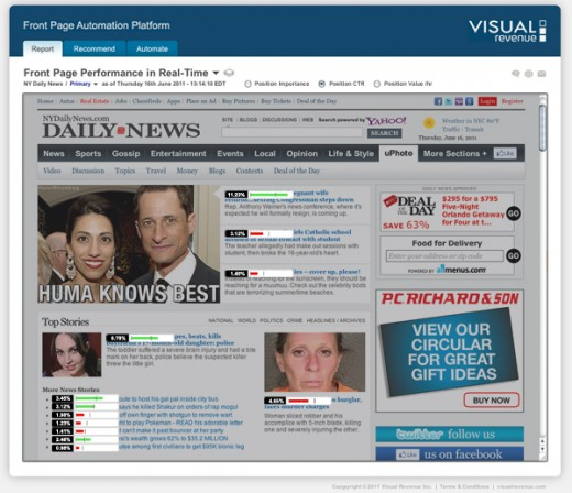 Visual Revnue Overlay 520x448 How Visual Revenue plans to enable data driven decisions in every newsroom