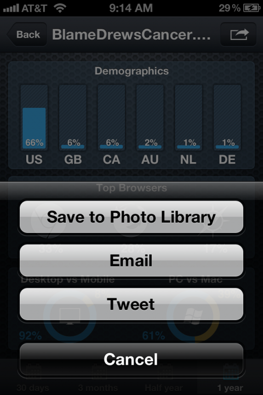 photo 28 520x780 Analytiks gives you the perfect snapshot of your Google Analytics on iOS