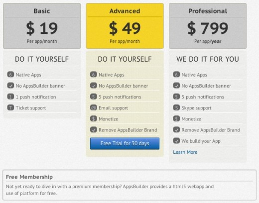 Apps Builder plans 520x408 DIY app creation platform Apps Builder gets a redesign and introduces new pricing