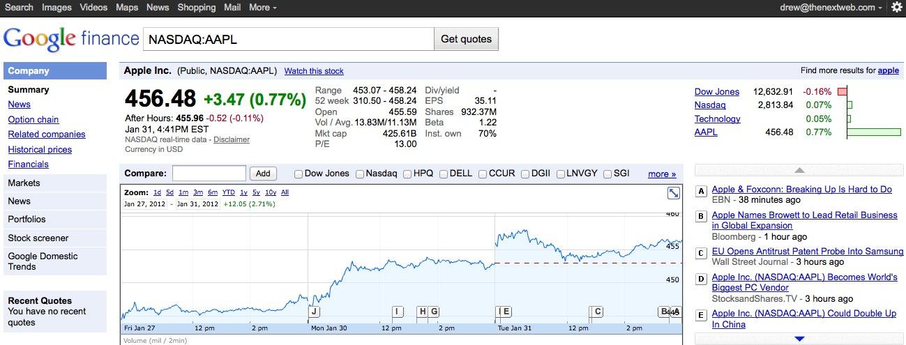 how to follow stocks on google