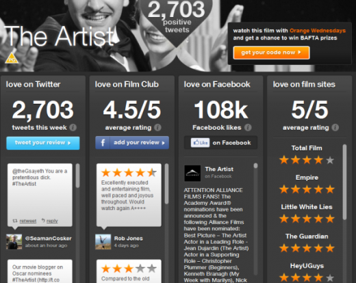 TheArtist 520x414 Orange UK launches 'Film Pulse' to garner fans sentiment from across the social sphere