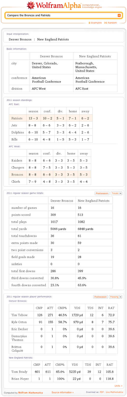 nfldata2 Wolfram|Alpha adds NFL statistics, now you can stop watching SportsCenter