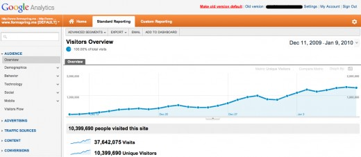 Formspring 10mm Monthly Uniques 1 520x226 Formspring beat Pinterest to 10 million active users by months