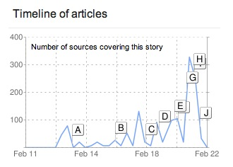 Google News Khader Adnan How Twitters trending topics helped catapult a human interest story into the spotlight