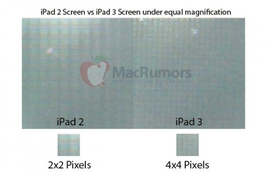 Screen Shot 2012 02 17 at 1.37.05 PM 520x336 Probable display part for iPad 3 confirmed as a 2048x1536 Retina panel under microscope