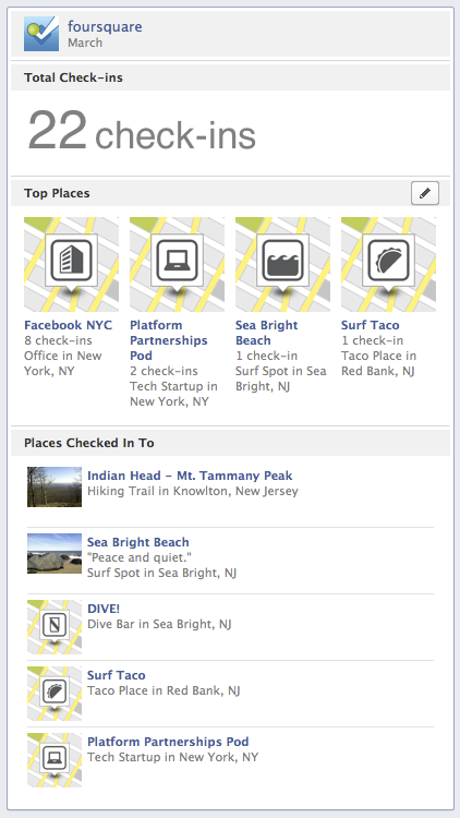 DisplayMedia.ashx 1 Foursquare, Nike, The Onion, VEVO, and Fandango launch Facebook Timeline Apps
