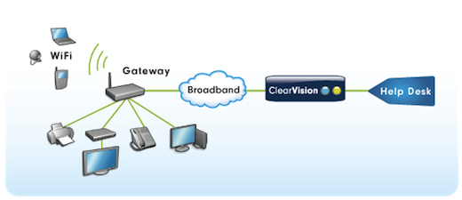 clearvision Cisco takes over ClearAccess software business, team to enhance network management offering
