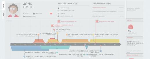 Digital Resume crisp and clean digital resume template by moo for microsoft word Social Resumes