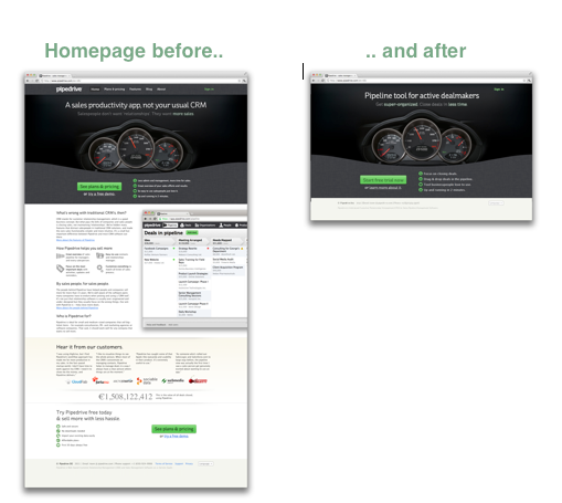 Pipedrive homepage before and after1 5 accelerator lessons: How to raise funds and build a business