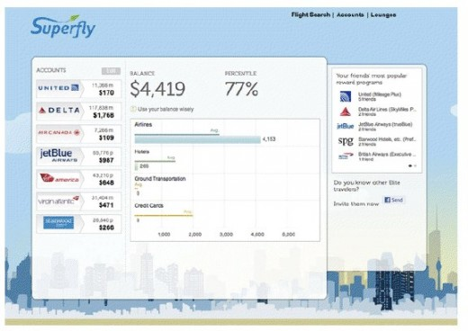 Superfly Media May 2012.docx  520x368 Superfly brings on former KAYAK CFO Bill Smith to advise its flight search disruption
