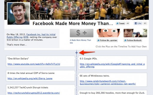 facebookmademore 520x323 Here are the things that Facebook made more money than today