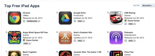 iTunes 520x188 With Chrome and Google Drive, the top 2 spots for free iPad apps belong to Google