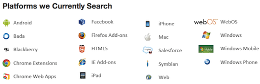 qui Smart app search engine Quixey raises $20m from Eric Schmidts VC firm and others