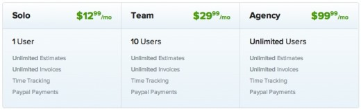 Screen Shot 2012 08 14 at 2.05.46 PM 520x159 Freelancers and SMBs   Ballpark is the invoice and CRM app youve been waiting for