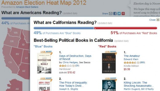 Screenshot 25 520x295 Amazons US Election Heat Map lets you see political reading tastes by state
