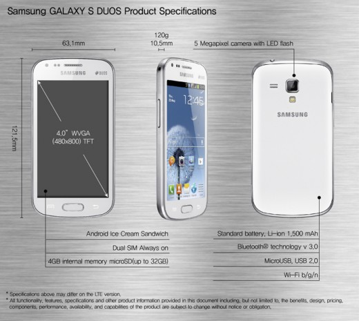 s duos 520x465 Samsungs dual SIM Galaxy S Duos is going global, first stop Europe in September