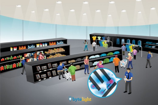 ByteLight raises $1.25M, challenging Googles indoor maps with an LED powered location system