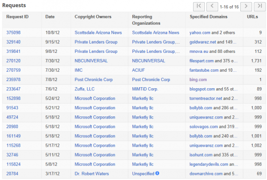 google bing dmca 520x351 Automated DMCA takedown requests are awful: Microsoft asked Google to delete Bing links, and it did
