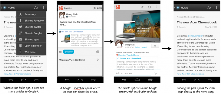 Pulse Deep Link Flow 730x313 Google+ platform adds deep linking for iOS and Android apps, letting them complete the sharing loop