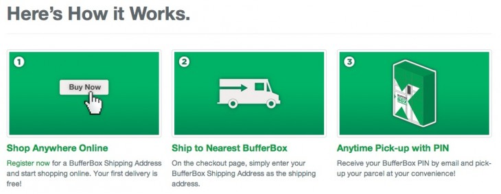 bufferbox how it works 730x283 Canadian startup BufferBox gets bought by Google, promises to keep on serving its customers