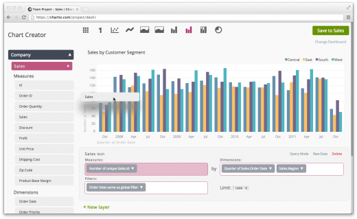 creator 520x319 Chartio goes live: create your own analytics dashboard using data source of your choice