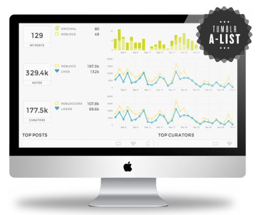 tracker on imac 520x434 Union Metrics launches first Tumblr analytics service for businesses, personal blogs coming soon