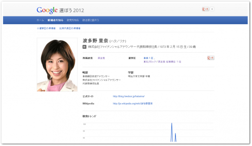 8OyzN 520x302 Japans election gets social, as Prime Minister and 7 rivals set to Hangout on Google+