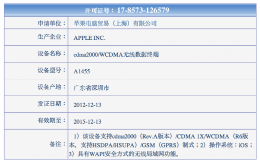 ipad cellular 520x325 Cellular versions of Apples iPad 4 and iPad mini close to China launch after gaining network license