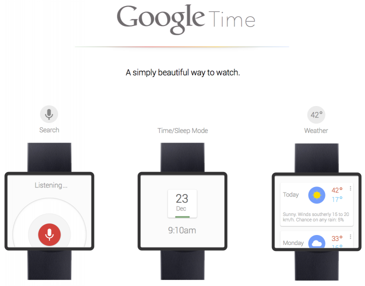 google time full 730x572 Look at how great a Google smartwatch could be