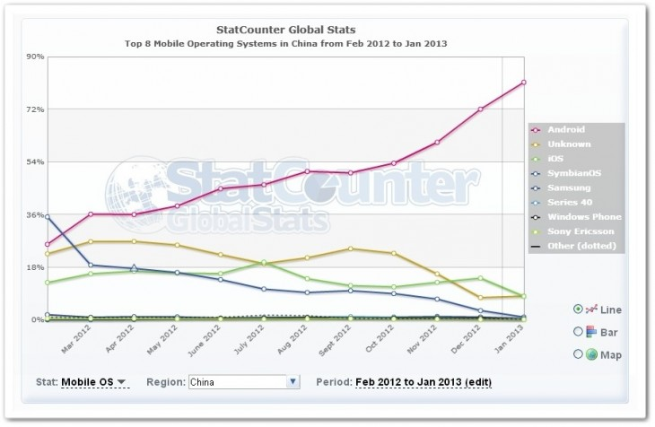 china 730x476 No, Apples iPhone isnt losing its appeal in Asia, despite the growth of Samsung and Android