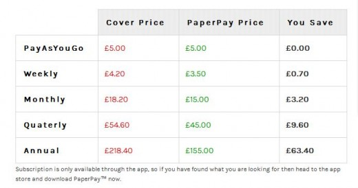 Screenshot 12 520x274 Trinity Mirror pilots new PaperPay app, letting UK readers pay for newspapers with their smartphone