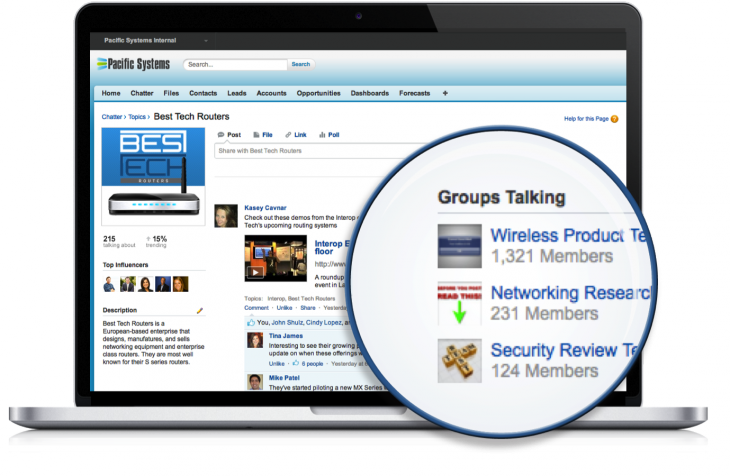 Chatter Topics Screenshots related items 730x476 Salesforce adds tagging and topic experts to its Chatter enterprise social network