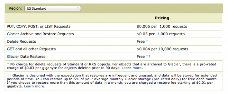 aws 730x301 Amazon Web Services cuts S3 request prices by up to 60%, making data retrieval a great deal cheaper