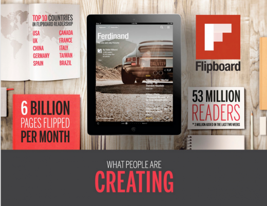 flipboard 520x401 Flipboard users flock to its new magazine feature, creating 500,000 in 2 weeks