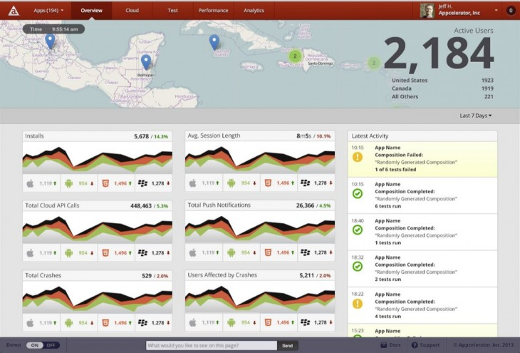 2013 05 20 20h52 25 730x495 Appcelerator brings real time analytics to its mobile app platform, boosting developer intelligence
