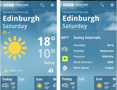 BBCw The BBCs weather app breezes past 1 million downloads, 2 weeks after launch