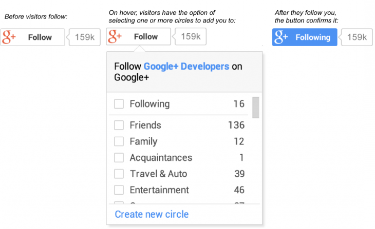 Follow button blog 730x447 Google rolls out a new Google+ Follow button for sites and new badges for Communities, Pages, and Profiles