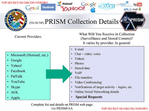 prism slide 4 520x390 Apple, Google, Microsoft and 6 other companies reportedly feeding NSA, FBI info through data sharing pact [Updated]