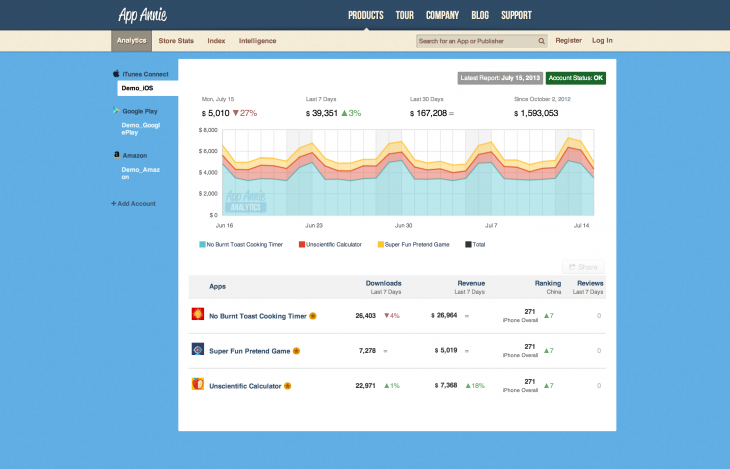 Screenshot 730x469 App Annies updated analytics tool offers publishers access to an API, hourly rankings, and more