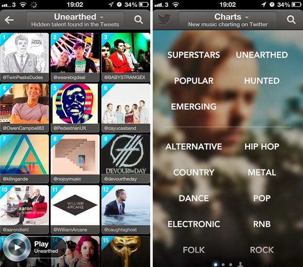 twittermusic1 Does anyone still use Twitter #Music? Why the Web and iOS app are quickly fading into obscurity