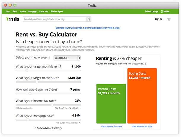 renting vs buying a home essay Buying vs renting a home diffen  finance  personal finance if you have never owned a home, rent vs buy is one of the most important decisions you will ever make there are several factors to consider before taking the plunge comparison chart buying a home versus renting a home comparison chart.