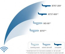 AA infographic 220x184 The complete guide to in flight WiFi in the USA