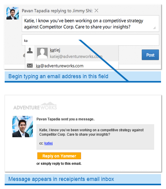 blog grp2 new Microsoft updates Yammer with option to add outside users via email and forward emails to post messages
