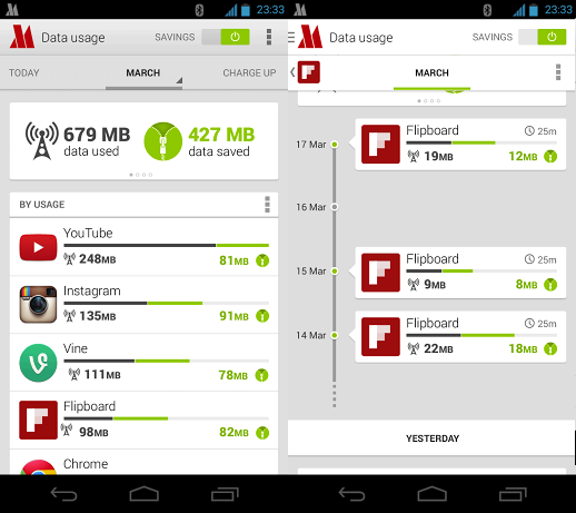 Opera Max Operas new Android app helps you get more out of your mobile Internet plan