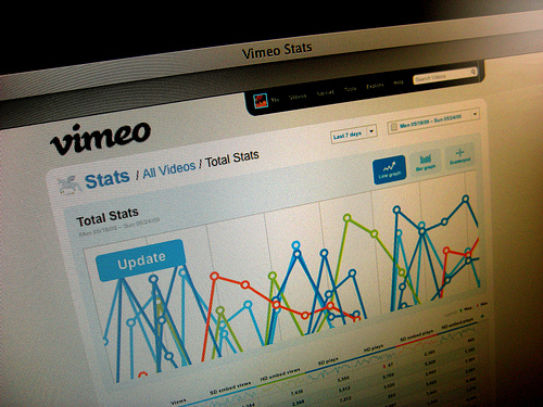 vimeo stats The best tools, tricks, and strategies to create successful social video content