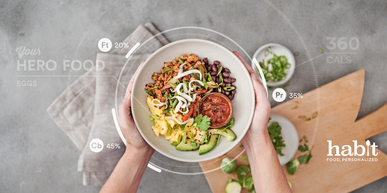 Habit sends you meals based on your unique dna profile for Unique meals